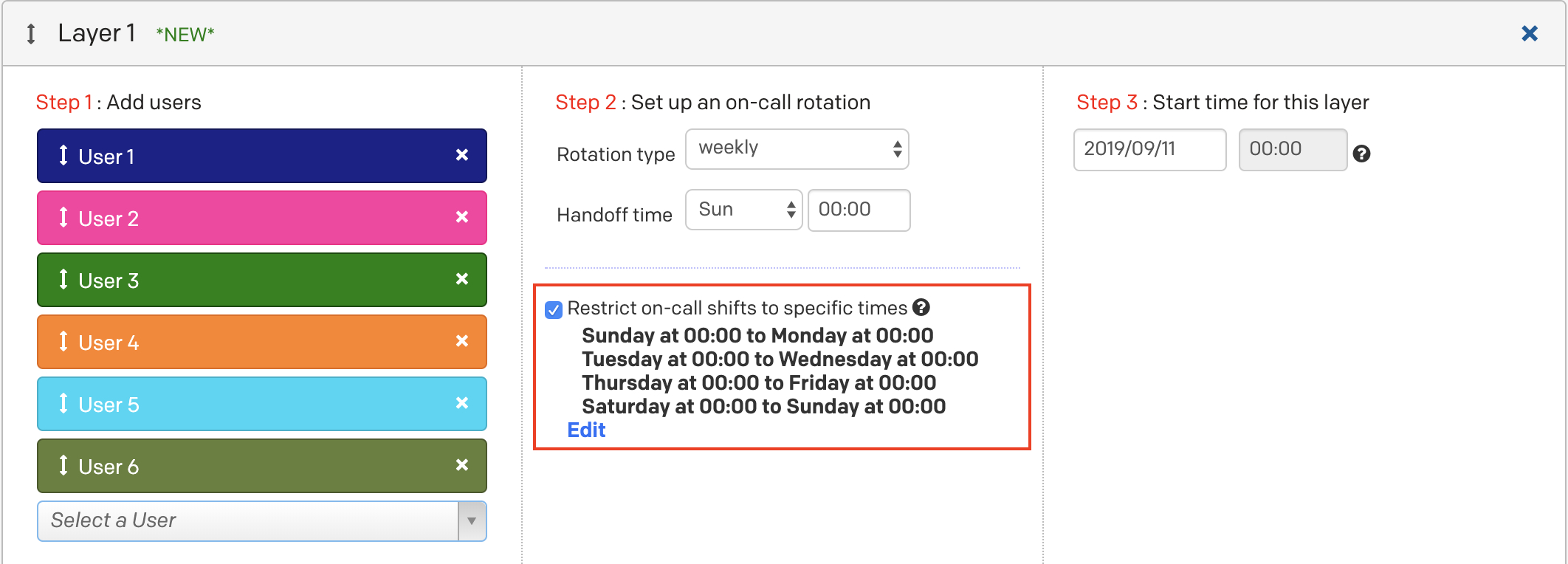 Schedule Examples What Is Considered A Monthly On Call Rotation