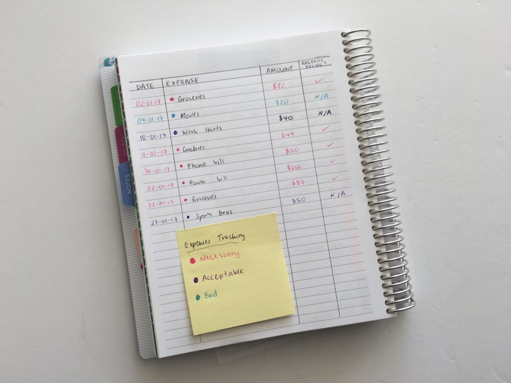 10 Ways To Plan Using Sticky Notes - All About Planners How To Make A Color Coded Calendar Parenting Time