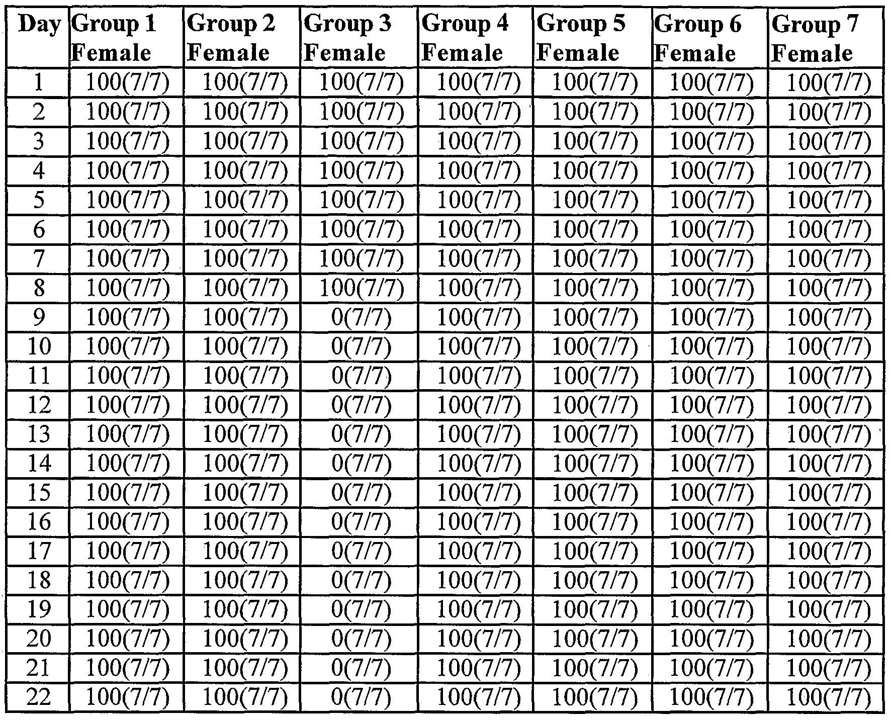 28 Day Multi Dose Calendar | Printable Calendar Template 2020 Multi-Dose Vial 90 Day Expiration Calendar