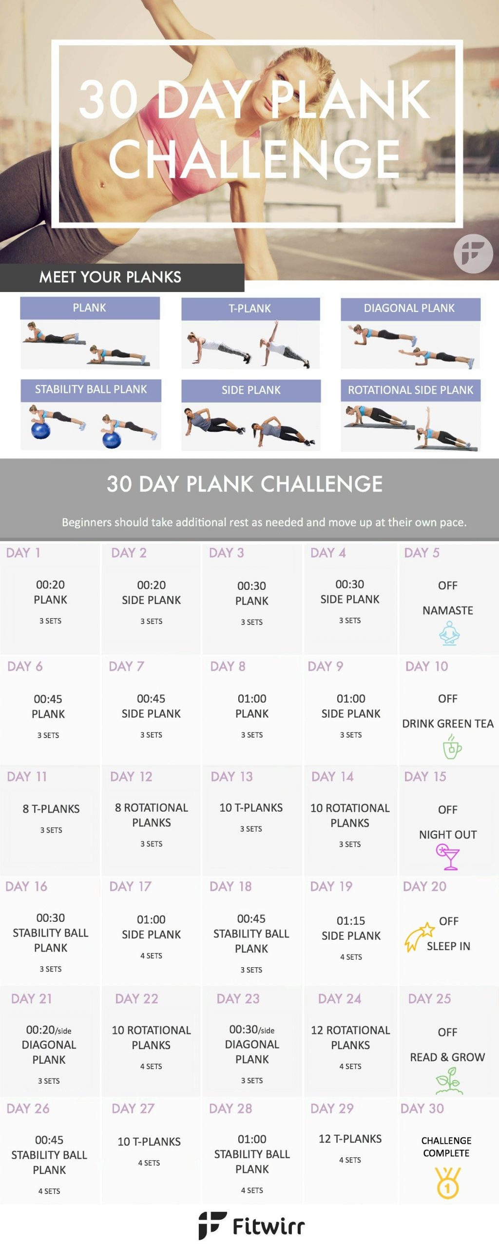 30 Day Plank Challenge - Build Core Strength In 30 Days 30 Day Plank Challenge Free
