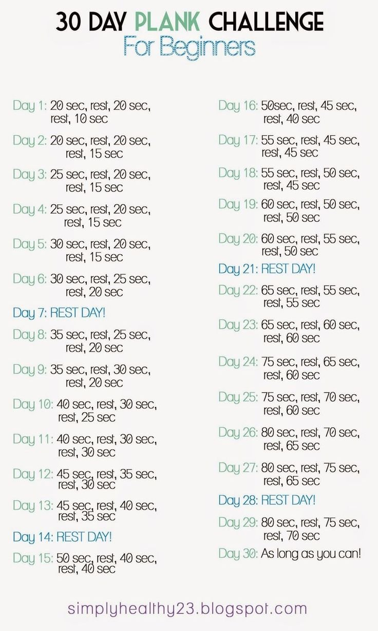30 Day Plank Challenge - For Beginners! | 30 Day Plank 30 Day Plank Chart
