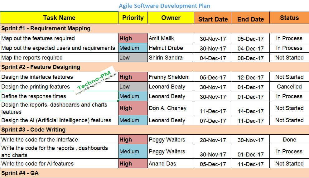 Agile Project Planning : 6 Project Plan Templates - Free Agile Sprint Calendar Template