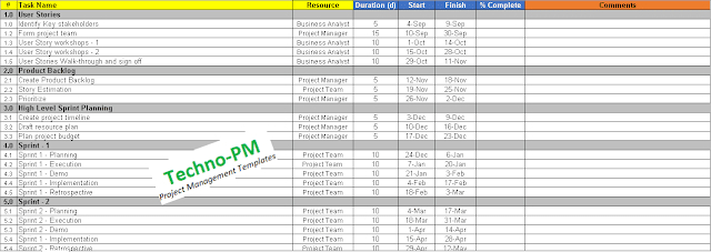 Agile Project Planning : 6 Project Plan Templates - Free Sprint Calendar Template Excel