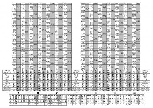 Depo Provera Perpetual Calendar | Printable Calendar Depo-Provera Due Date Calendar