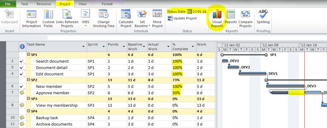 Doing Scrum In Microsoft Project 2010 Agile Sprint Calendar Template