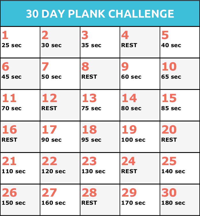 East Cobb Yoga - Completed Week #1 – 30 Day Plank Challenge Plank Challenge 30 Day Chart