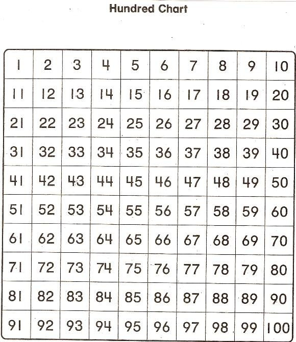 Free Printables And Games Interactive Number Charts Free Number Charts 1-31