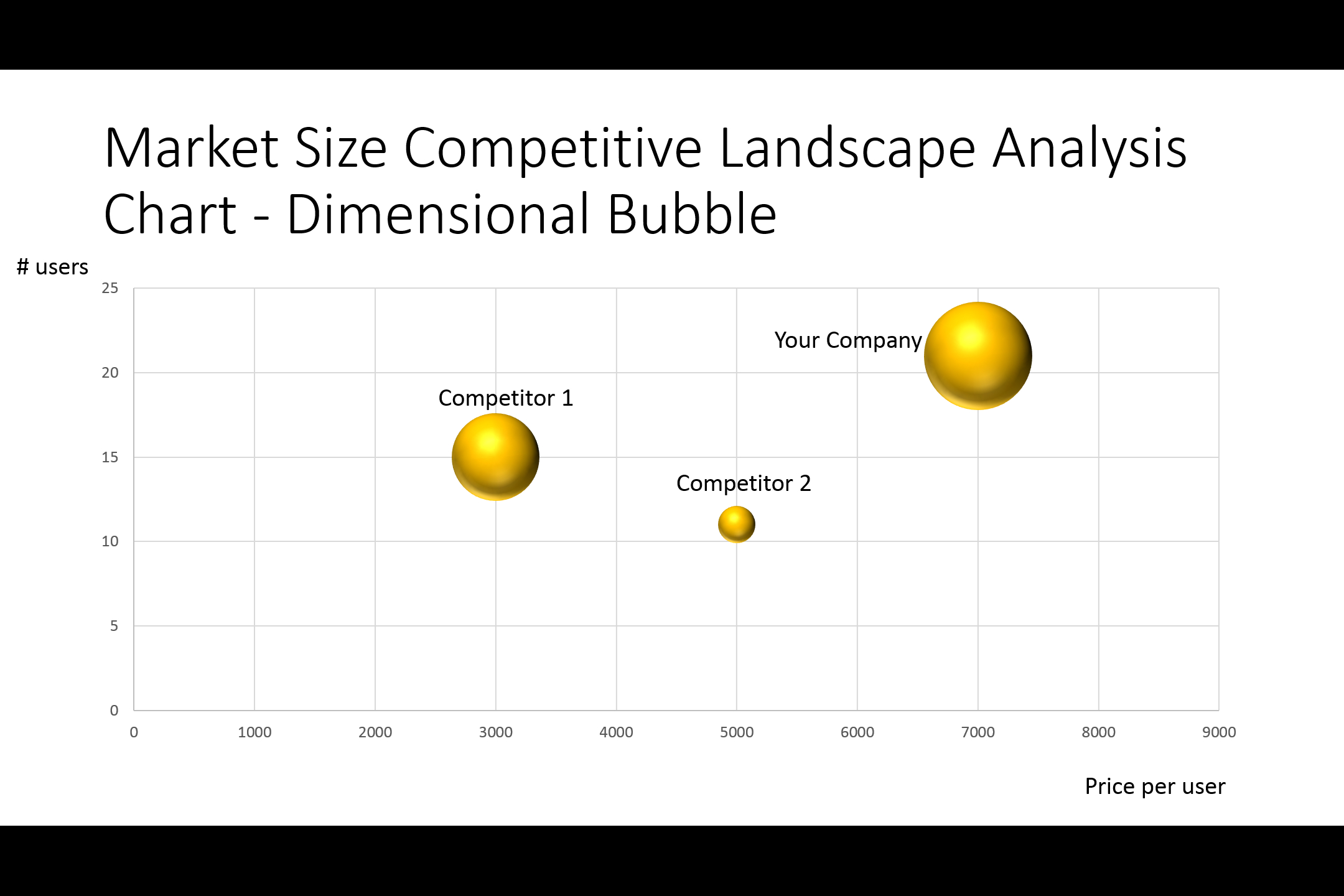 How To Write A Competitive Analysis – Pdfeports728.Web.fc2 Baby Due Date Sweepstake Template