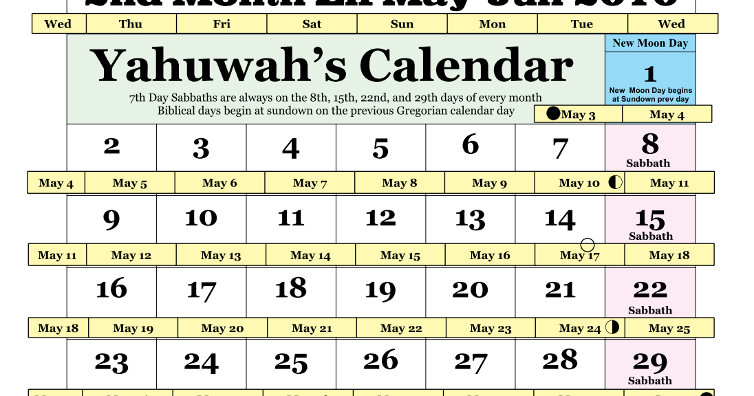 Iaua'S True Lunar-Solar Sabbath Calendar: Yahuwah'S Image Of A Calendar With 2Nd Of Month Highlighted