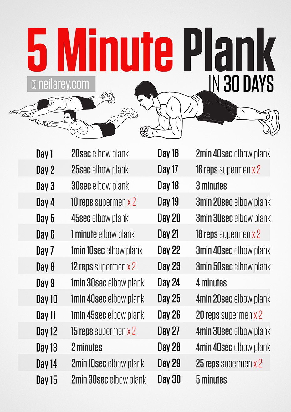 Index Of /Library/Fitness/Neila_Rey/Challenge Plank Challenge 30 Day Chart
