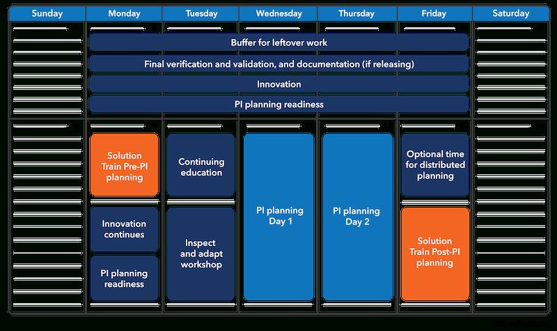 Innovation And Planning Iteration - Scaled Agile Framework Agile Sprint Calendar Template
