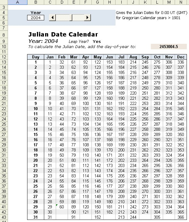Julian Calendar Leap Year Pdf | Calendar Template 2020 Military Short Timer Calendar Pdf