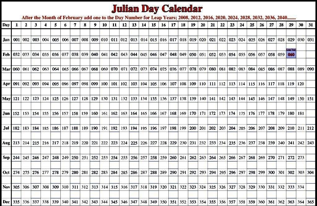 Julian Day Calendar 2019 | Julian Day Calendar, Julian Day 365 Day Calendar Counter