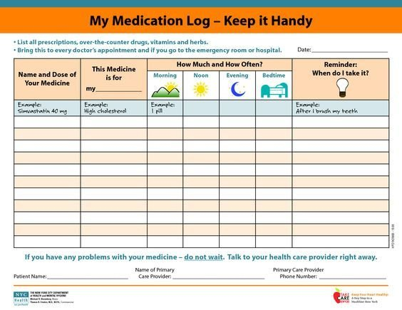 Medicine Picture Schedule | My Medication Log - Keep It 28 Day Calendar For Medication