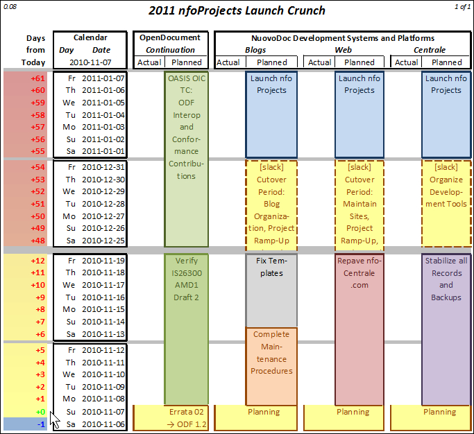 Nfocentrale Status: Nfocentrale Archives Sprint Calendar Template Excel