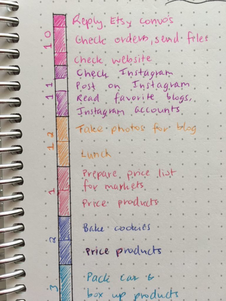 Planning Using The Daily Plan Bar Method (Bullet Journal How To Make A Color Coded Calendar Parenting Time