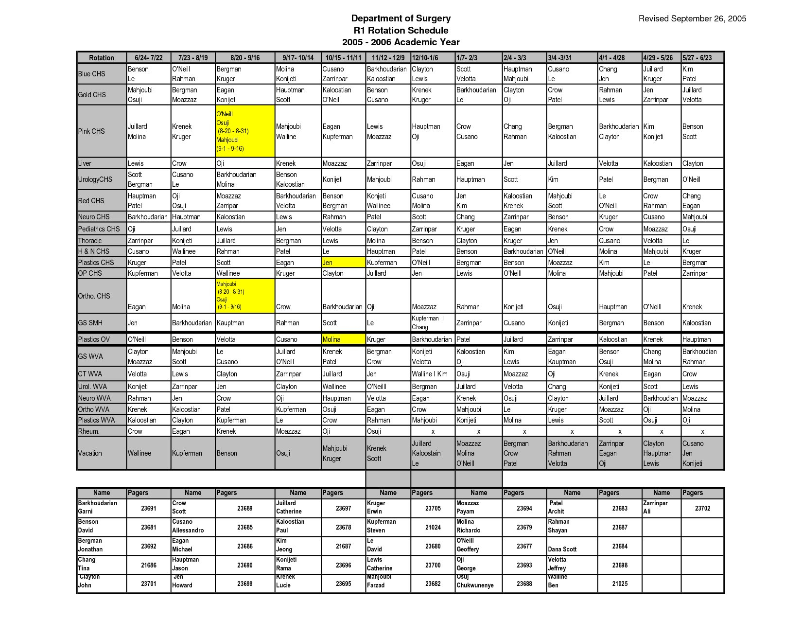 Schedule Rotation Template – Printable Schedule Template Excel On Call Rotation Calendar