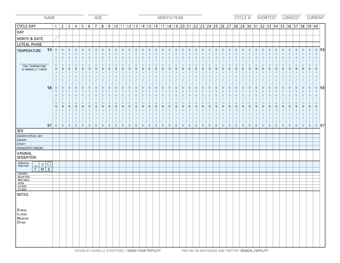 Search Results For Basal Body Temperature Blank Chart Menstrual Chart Printable Free
