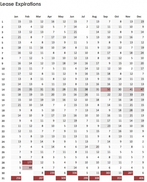 September 28 Day Expiration Chart | Printable Calendar Multi Vial 28 Day Calendar