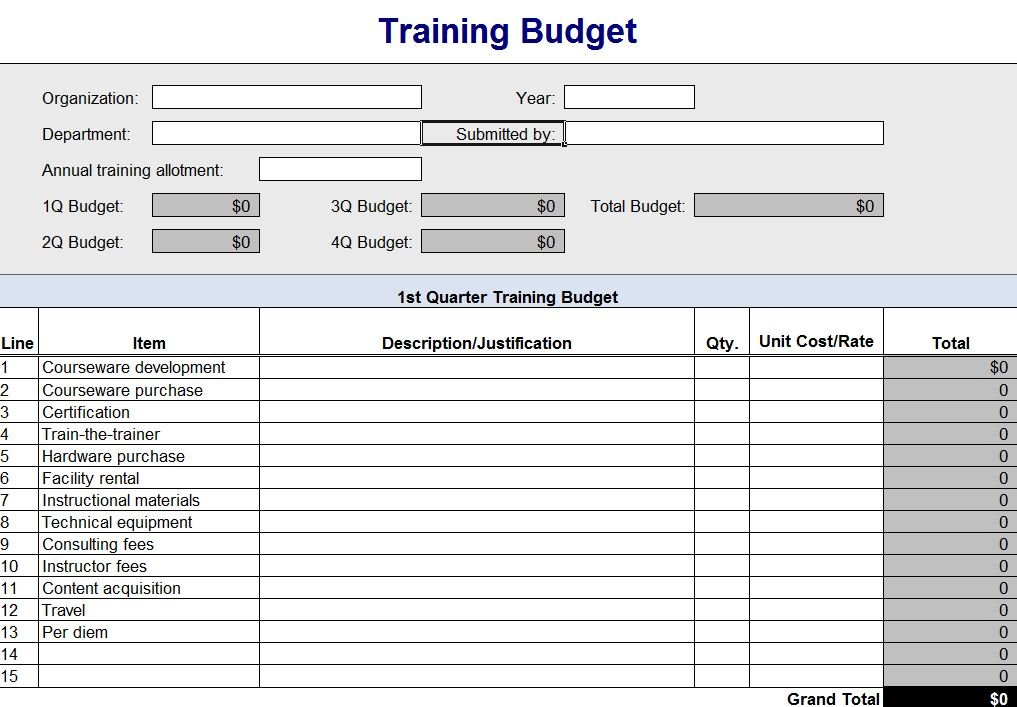 Training Budget Spreadsheet | Training Budget Report Printable Timesheet With Running Calendar