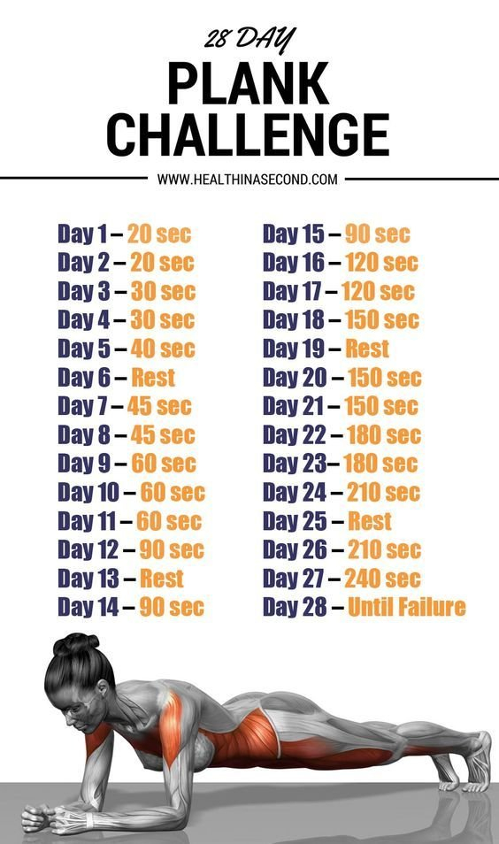 Transform Your Body With 28-Day Planking Challenge 30 Day Plank Chart