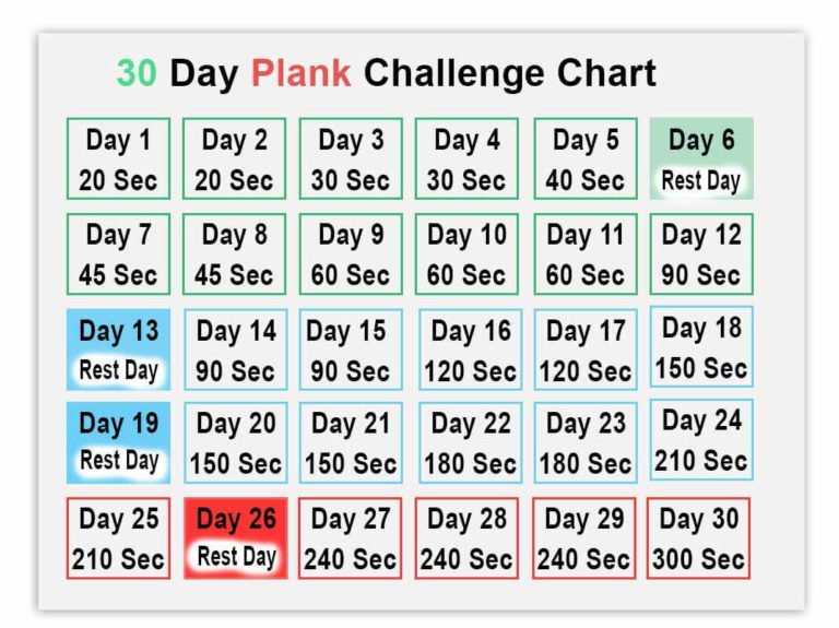 28,30 Day Plank Challenge Chart For Men And Women Printable Plank Challenge Chart