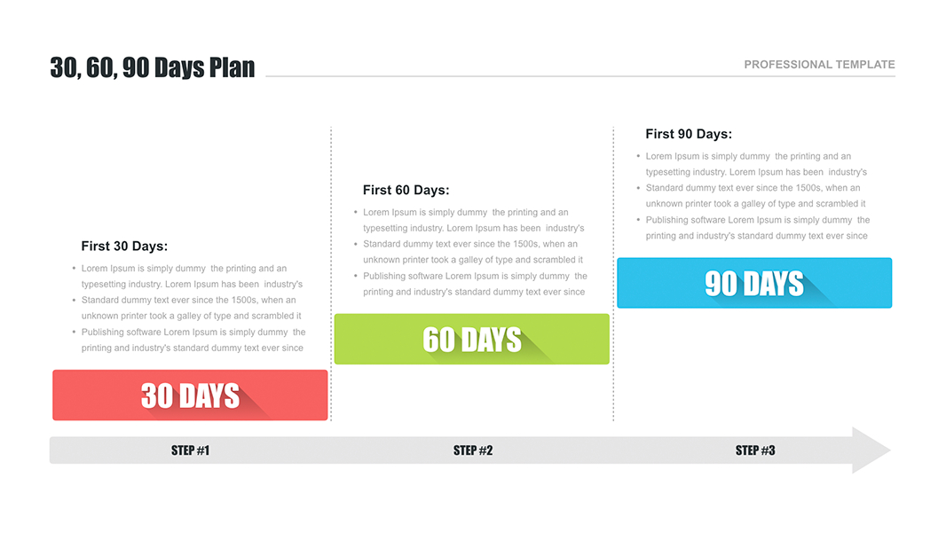 30 60 90 Day Plan Template For Google Slides - Free Free 90 Day Calendar Template