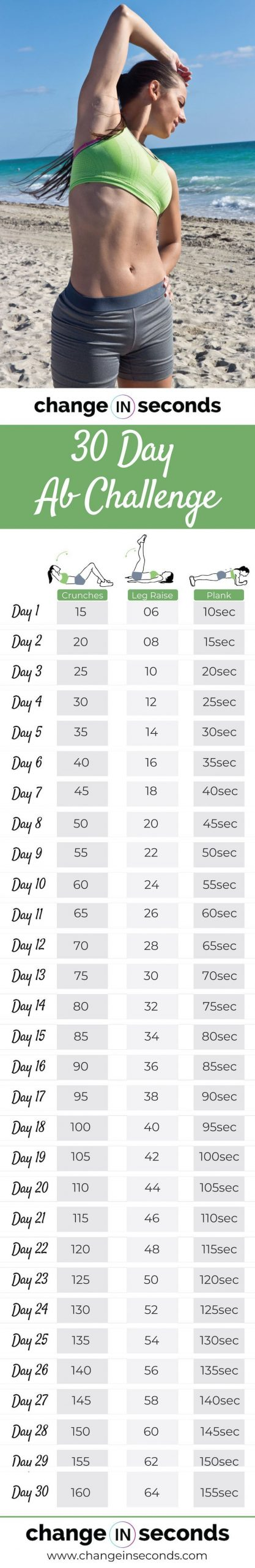 30-Day Ab Challenge For Sculpted Killer Abs (Download Pdf) 30 Day Plank Challenge Printable Pdf