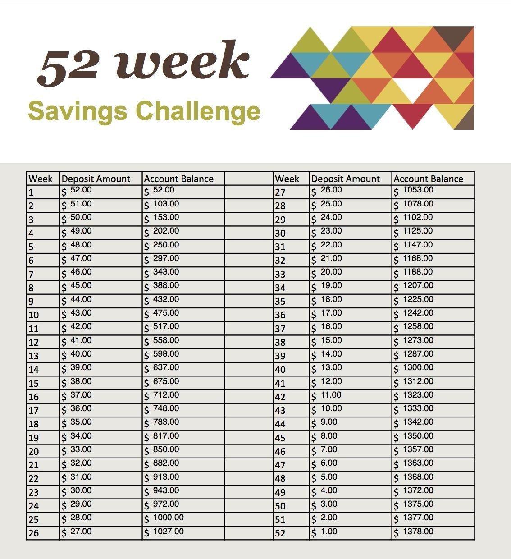 52 Week Savings Challenge Printable | 52 Week Savings, 52 Penny A Day Savings Calendar