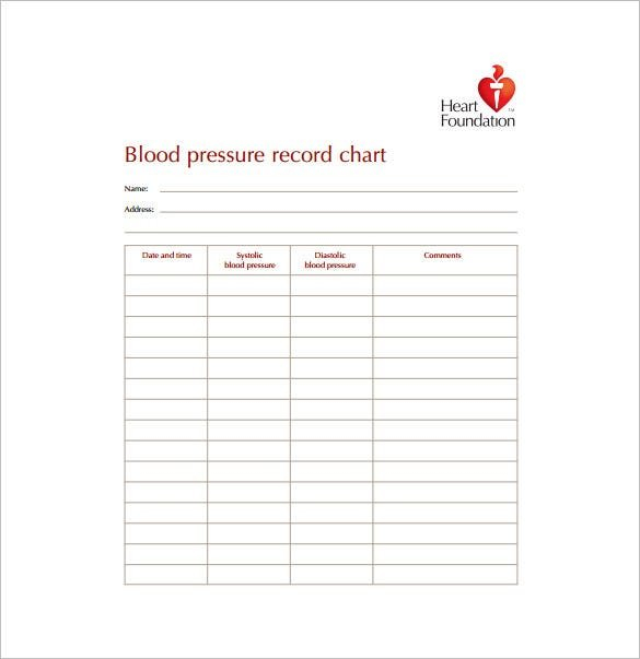9+ Blood Pressure Chart Templates - Free Sample, Example Free Printable Menstrual Record Chart