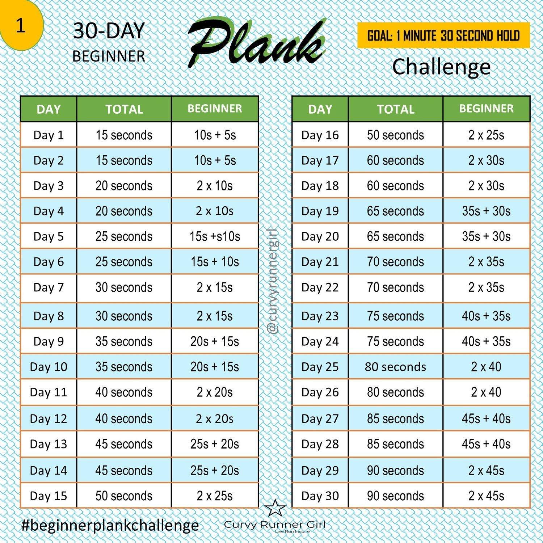 Beginner'S Plank Challenge — Curvy Runner Girl In 2020 Free Printable Squat Challenge Chart