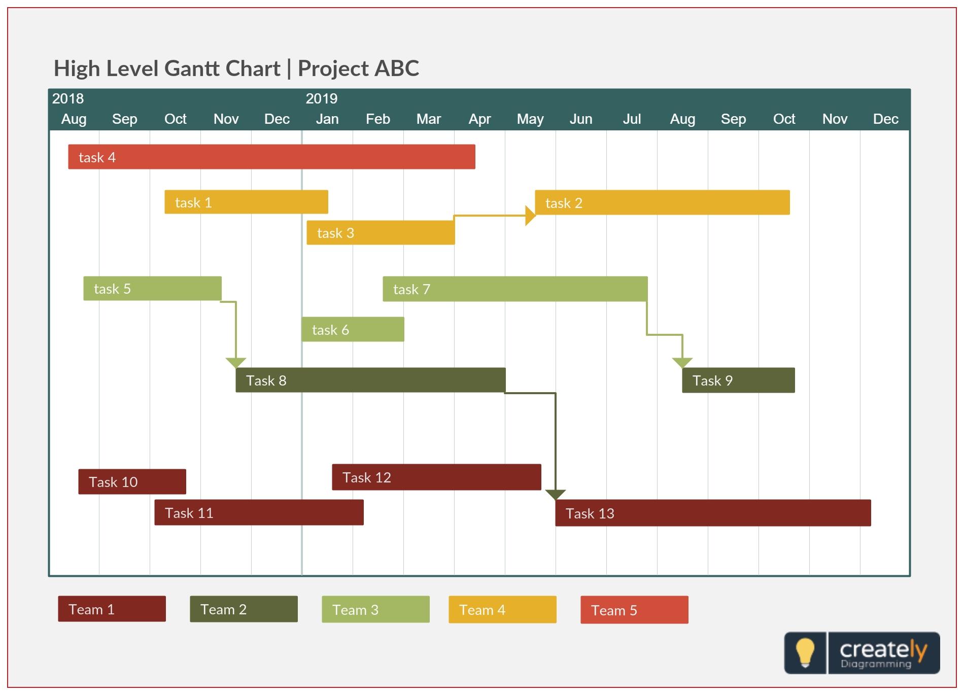 Color Coded Schedule Template | Calendar Template 2020 Free Color Coded School Calendar Template