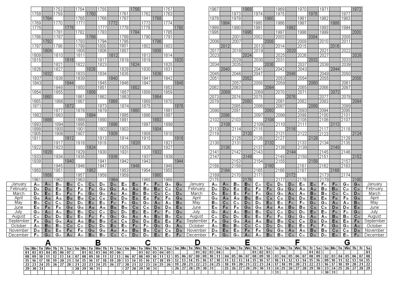 Depo-Provera Calendar Printable Pdf | Example Calendar Depo Provera Calendar Printable Pdf