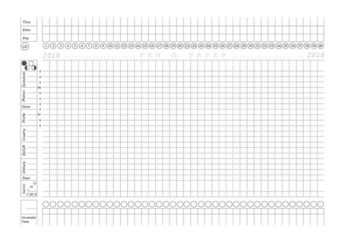 Fertility Awareness Printable Paper Chart: Pre-Filled Free Printable Menstrual Record Chart