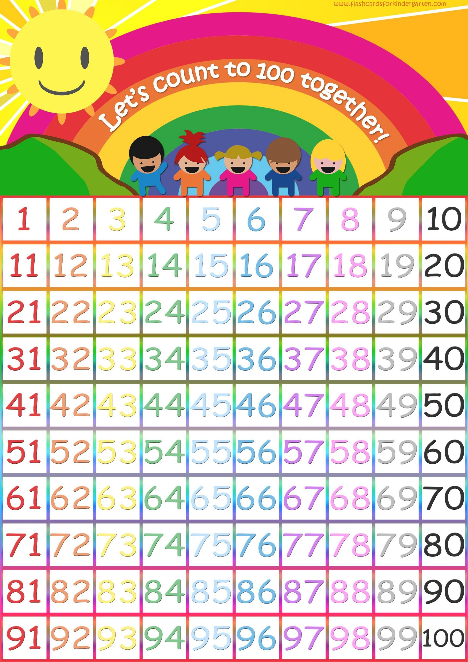 Free Printable Number Flashcards 1 30 | Free Printable Free Printable Numbers Flashcards 1 To 31