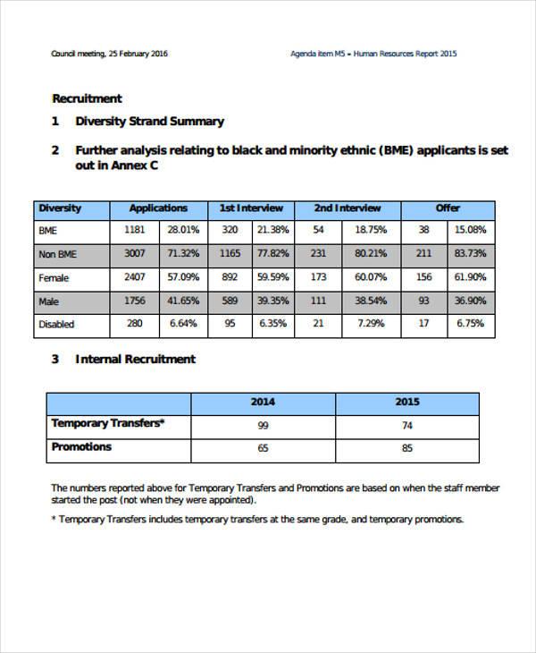 Hr Annual Report Template (1 Di 2020 Hr Company Annual Calendar Template