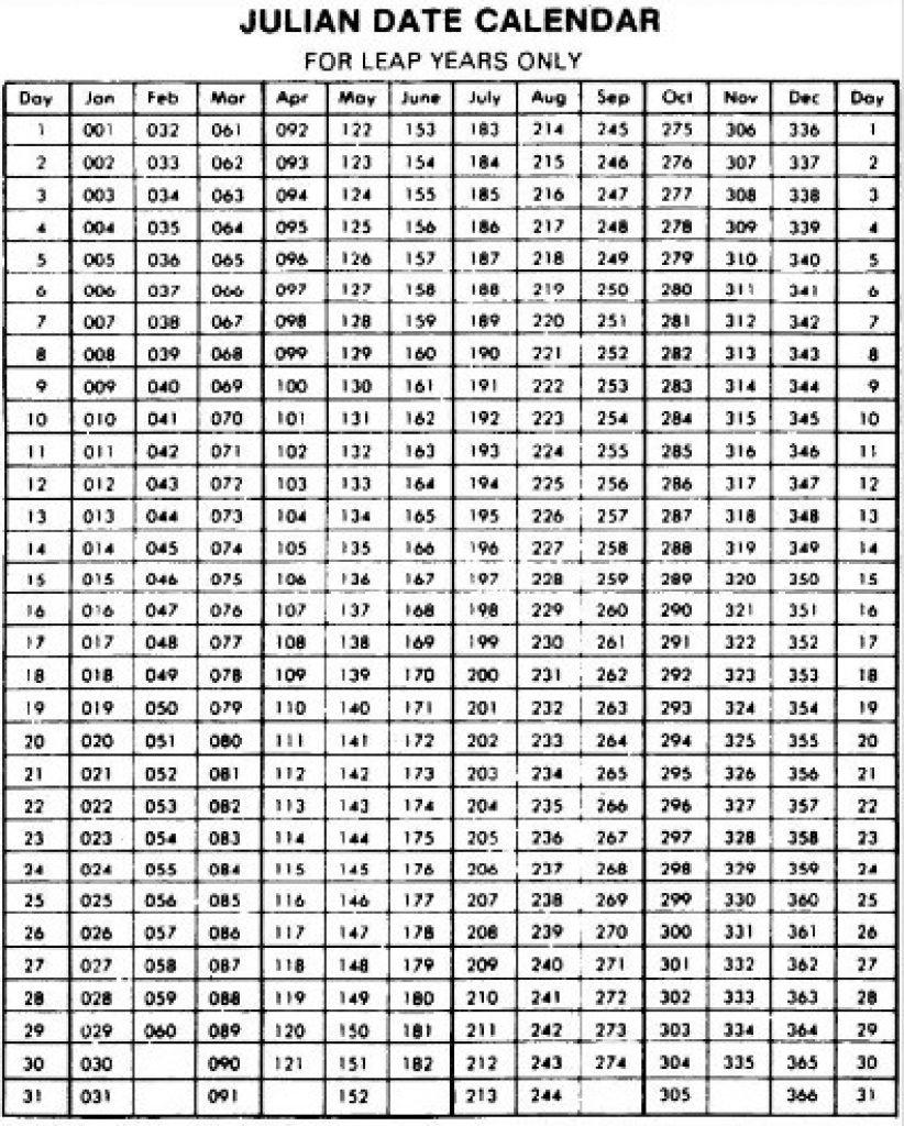 Leap Year Julian Calendar Pdf - Calendar Inspiration Design Excel Leap Year Julian Date Cal