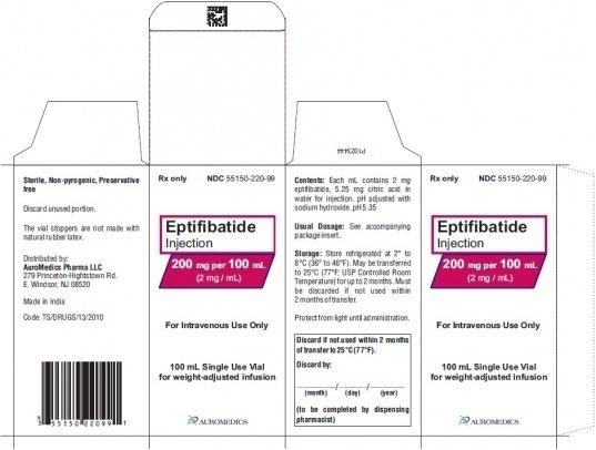 Medication Expiration Dates Chart | Printable Calendar 28 Day Medication Expiration Chart