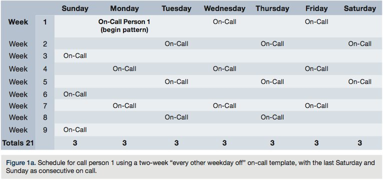 On Call Rotation Schedule Template - Planner Template Free On Call Calendar Template