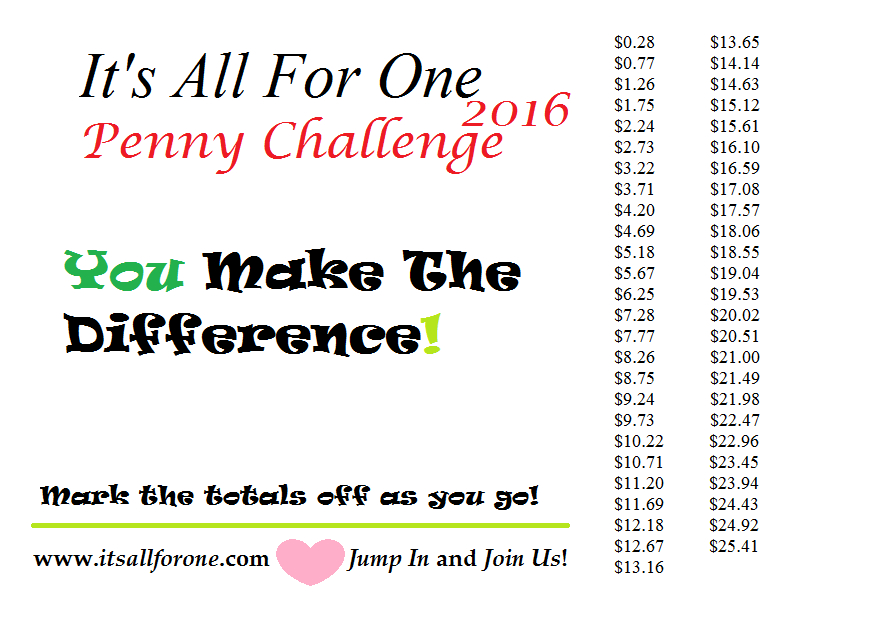 Penny Challenge Totals - One For All, All For One! Penny A Day Savings Calendar
