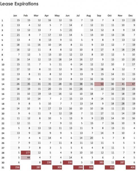 September 28 Day Expiration Chart   Printable Calendar Multi-Dose Vial Expiration Chart