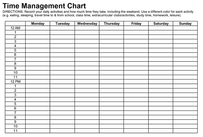 Ten Essential Time Management Strategies Printable Graph Of Daily Time Slots