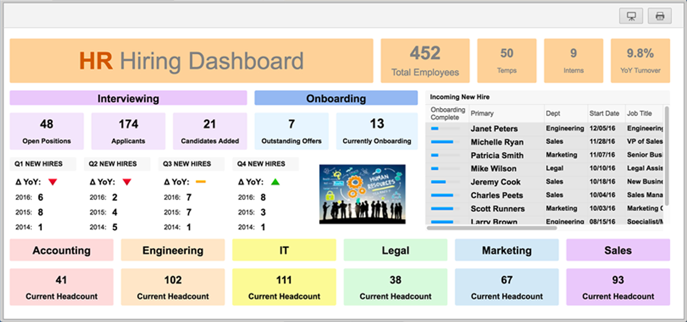 Top 10 Onboarding Roadmap Template - Daily Roabox | Daily Human Resource Calendar Template