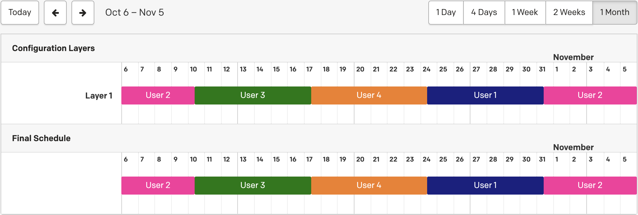 What Is Considered A Monthly On Call Rotation :-Free On Call Calendar Template