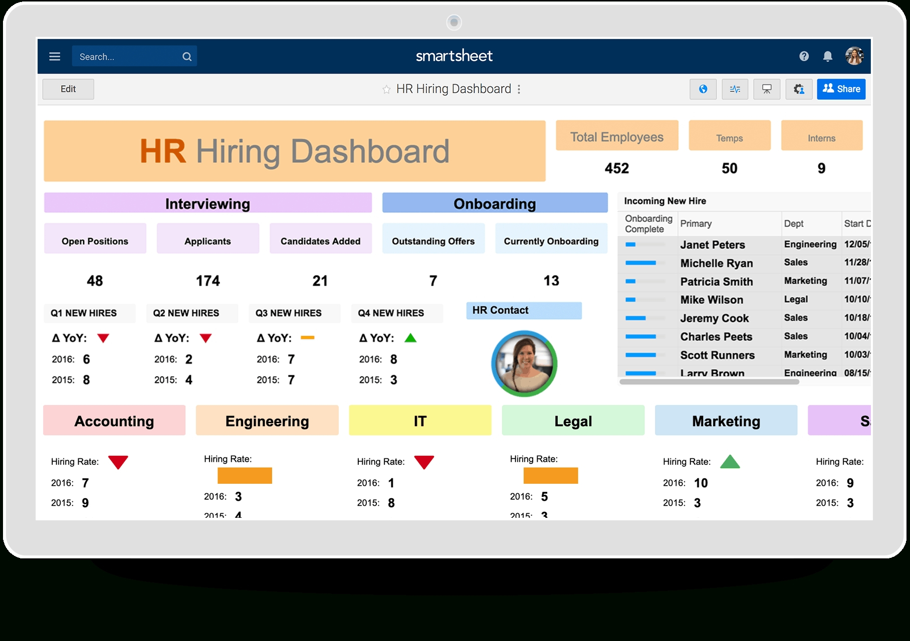 Www. Kpi Human Resources Free Excel Templates | Calendar Human Resource Calendar Template